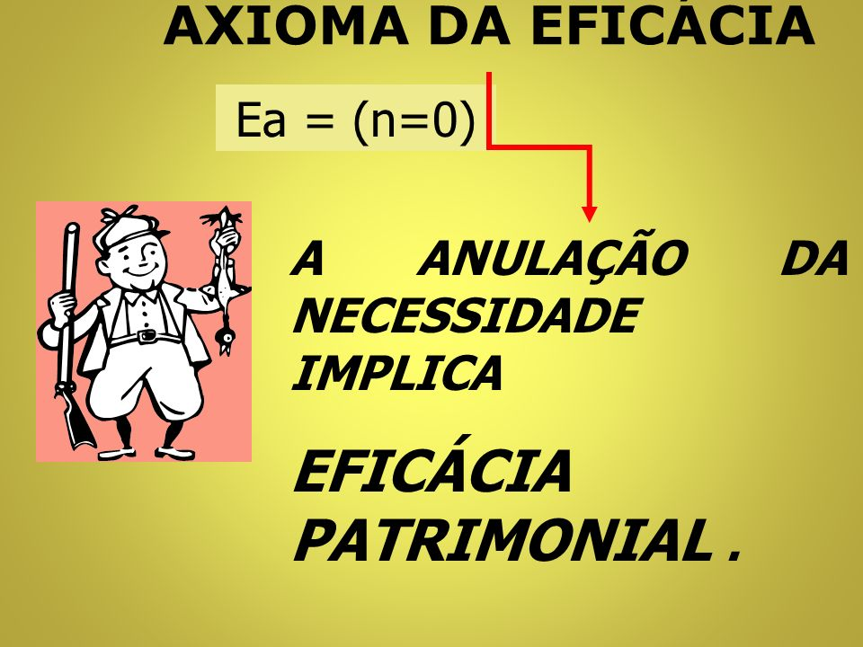 EFICÁCIA PATRIMONIAL . AXIOMA DA EFICÁCIA Ea = (n=0)