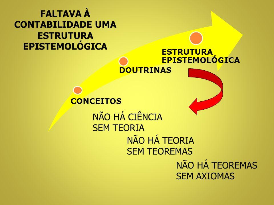 FALTAVA À CONTABILIDADE UMA ESTRUTURA EPISTEMOLÓGICA