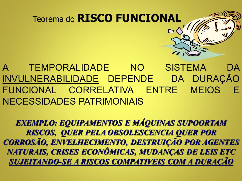Teorema do RISCO FUNCIONAL