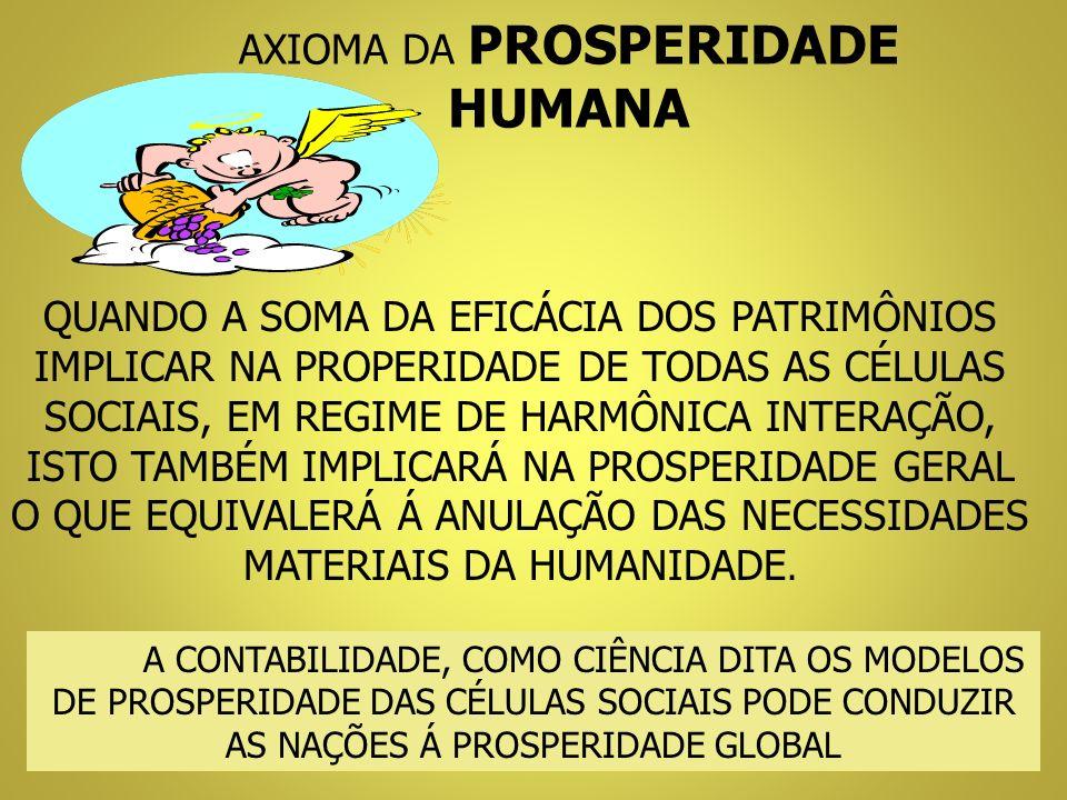 AXIOMA DA PROSPERIDADE HUMANA