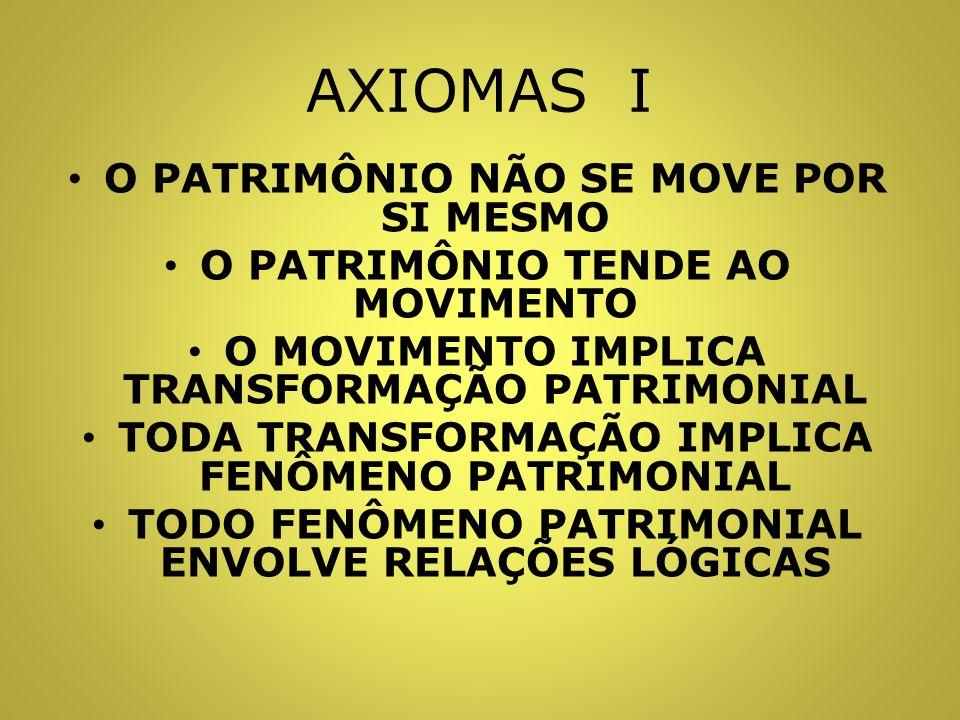 AXIOMAS I O PATRIMÔNIO NÃO SE MOVE POR SI MESMO