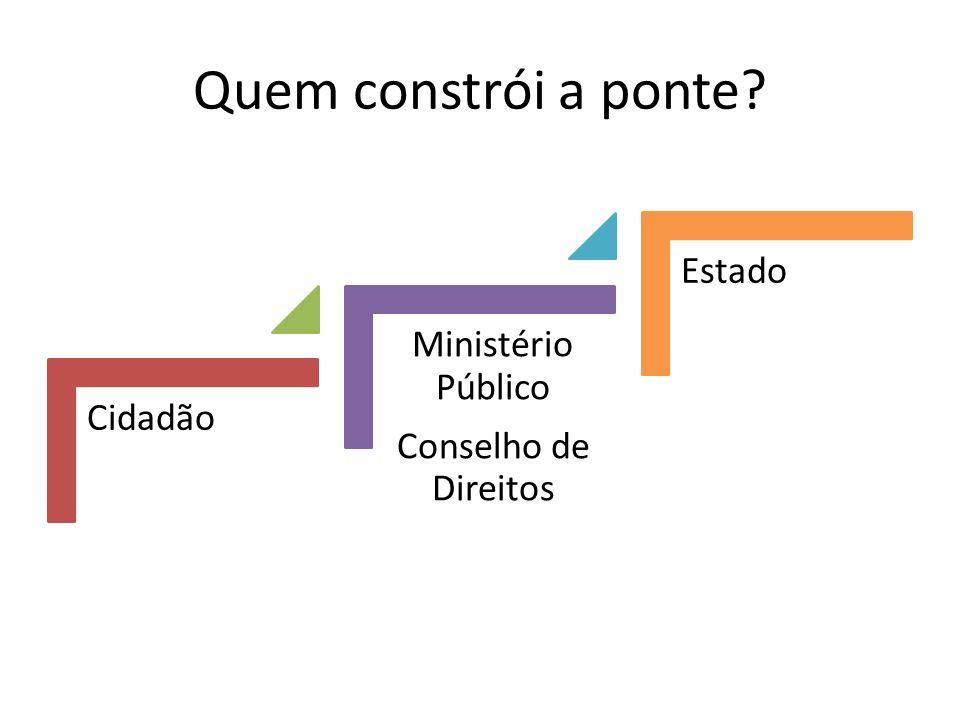 Quem constrói a ponte Cidadão Conselho de Direitos Ministério Público