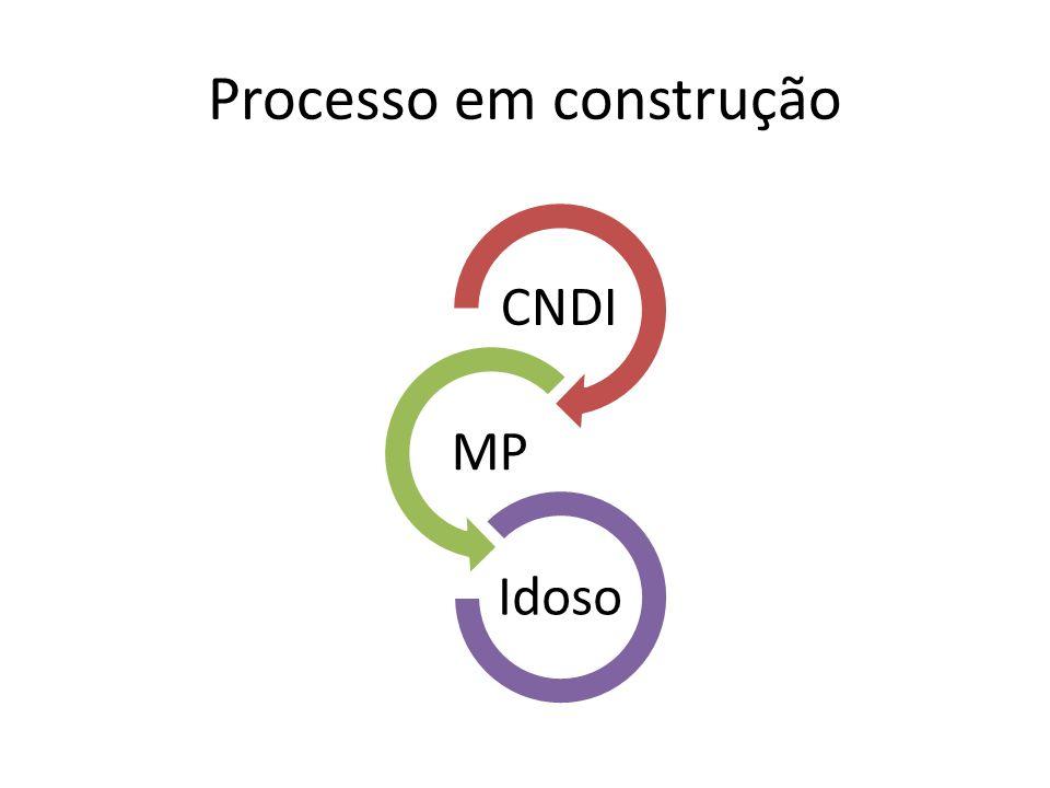 Processo em construção