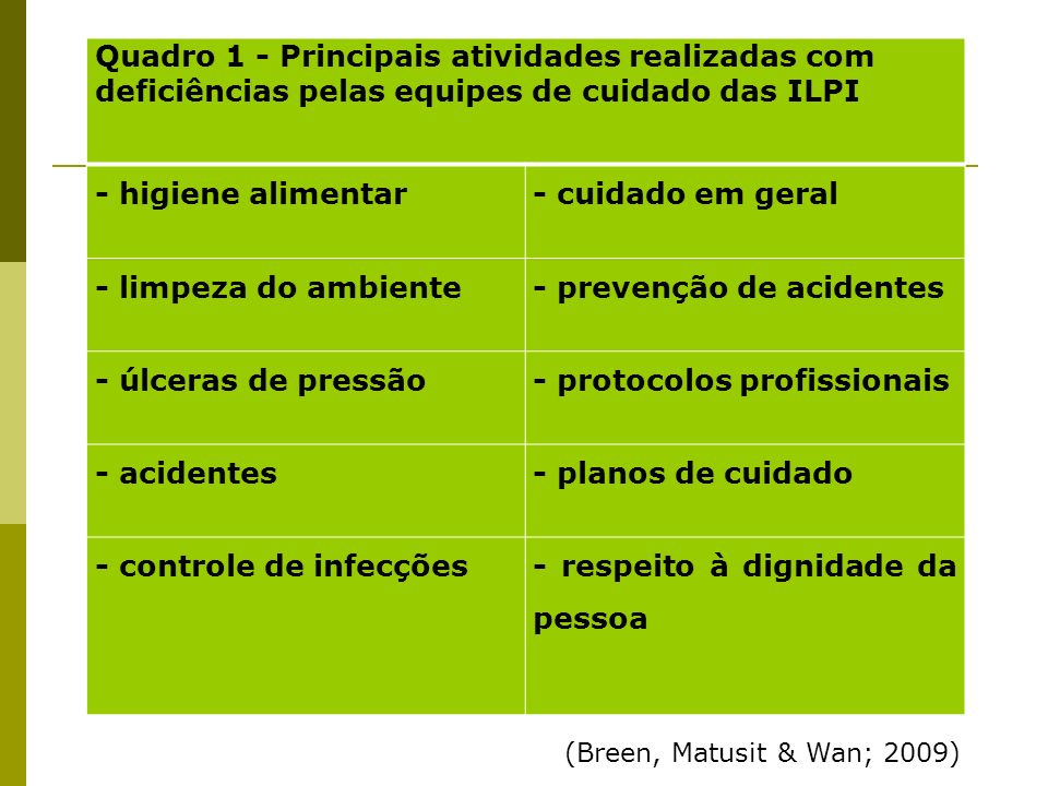 - prevenção de acidentes
