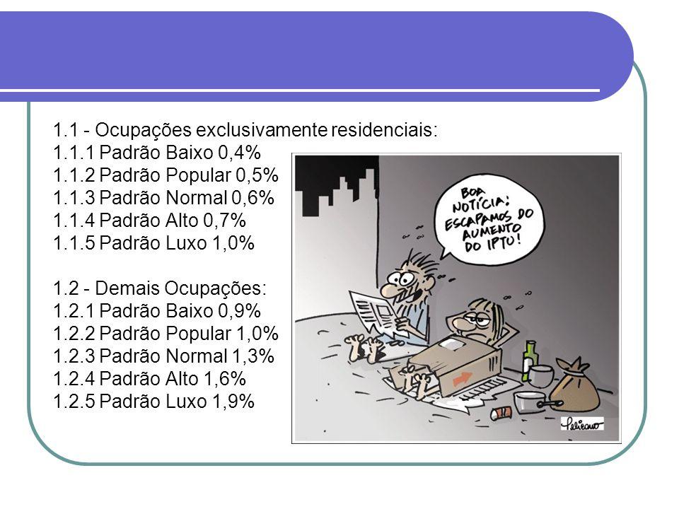 1.1 - Ocupações exclusivamente residenciais: