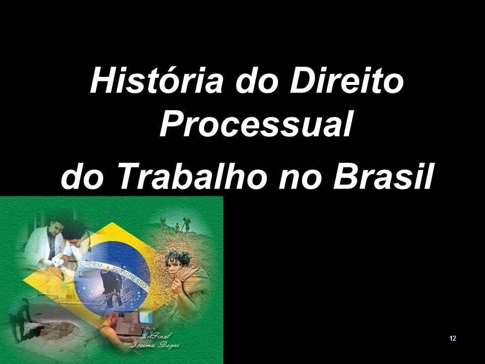História do Direito Processual