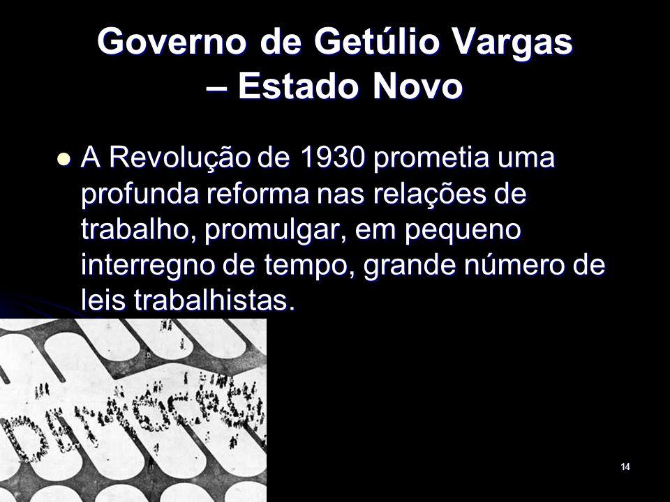Governo de Getúlio Vargas – Estado Novo