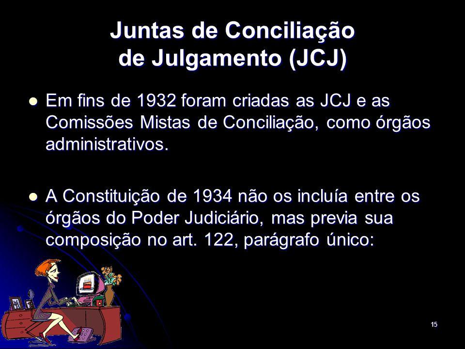 Juntas de Conciliação de Julgamento (JCJ)