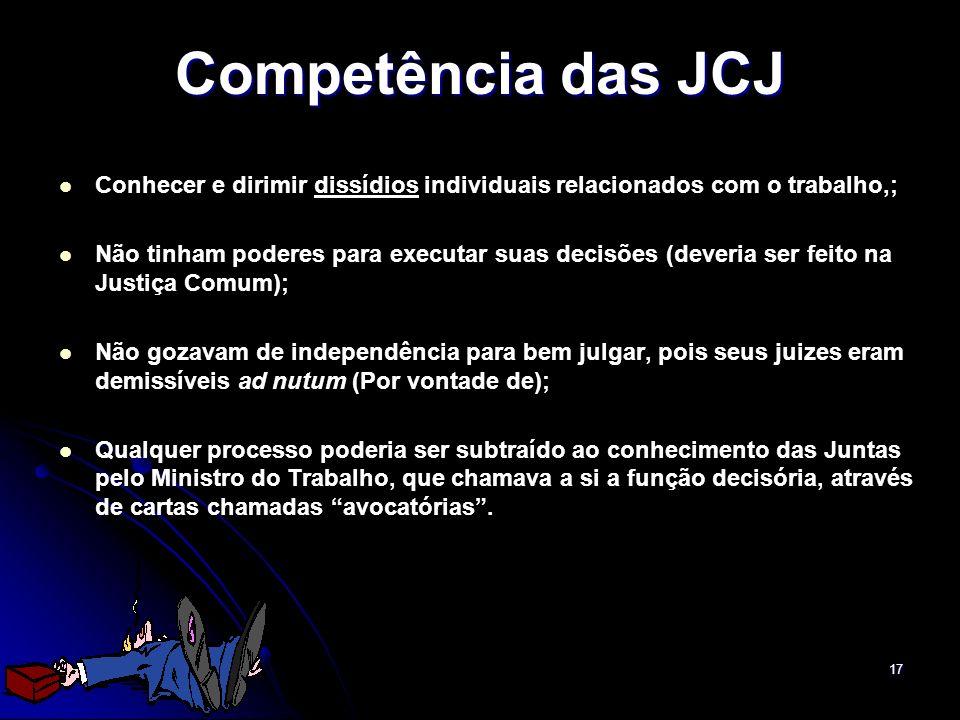 Competência das JCJ Conhecer e dirimir dissídios individuais relacionados com o trabalho,;