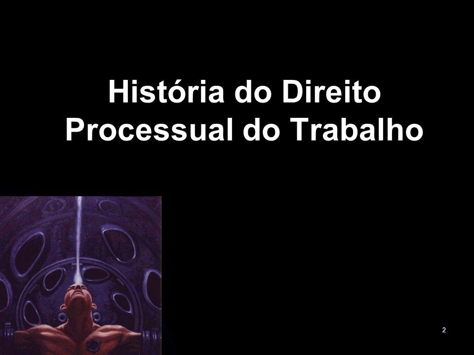 História do Direito Processual do Trabalho