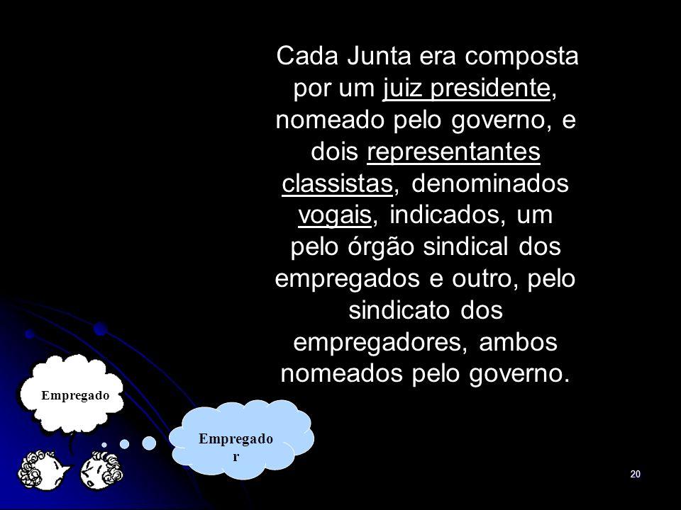 Cada Junta era composta por um juiz presidente, nomeado pelo governo, e dois representantes classistas, denominados vogais, indicados, um pelo órgão sindical dos empregados e outro, pelo sindicato dos empregadores, ambos nomeados pelo governo.