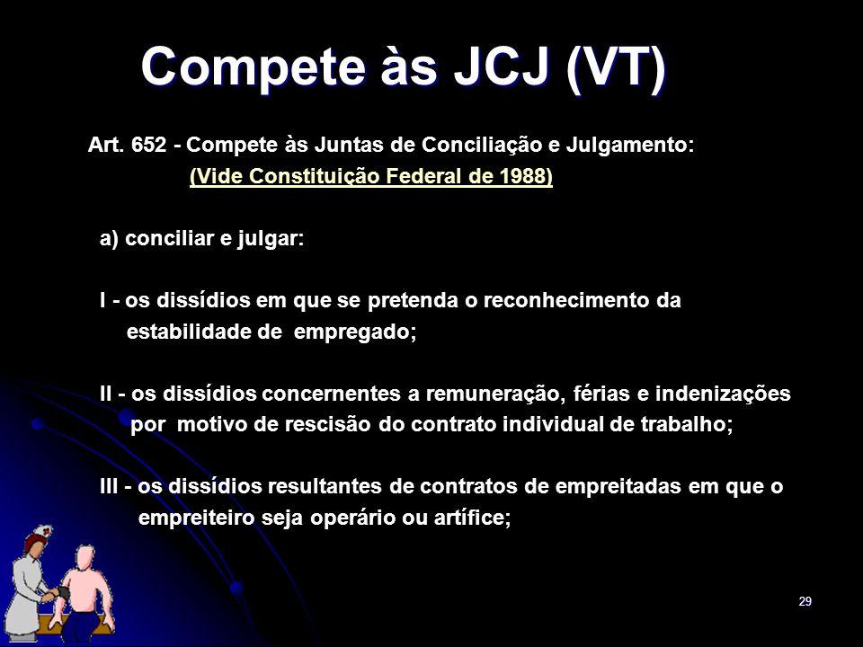 Compete às JCJ (VT) Art. 652 - Compete às Juntas de Conciliação e Julgamento: (Vide Constituição Federal de 1988)