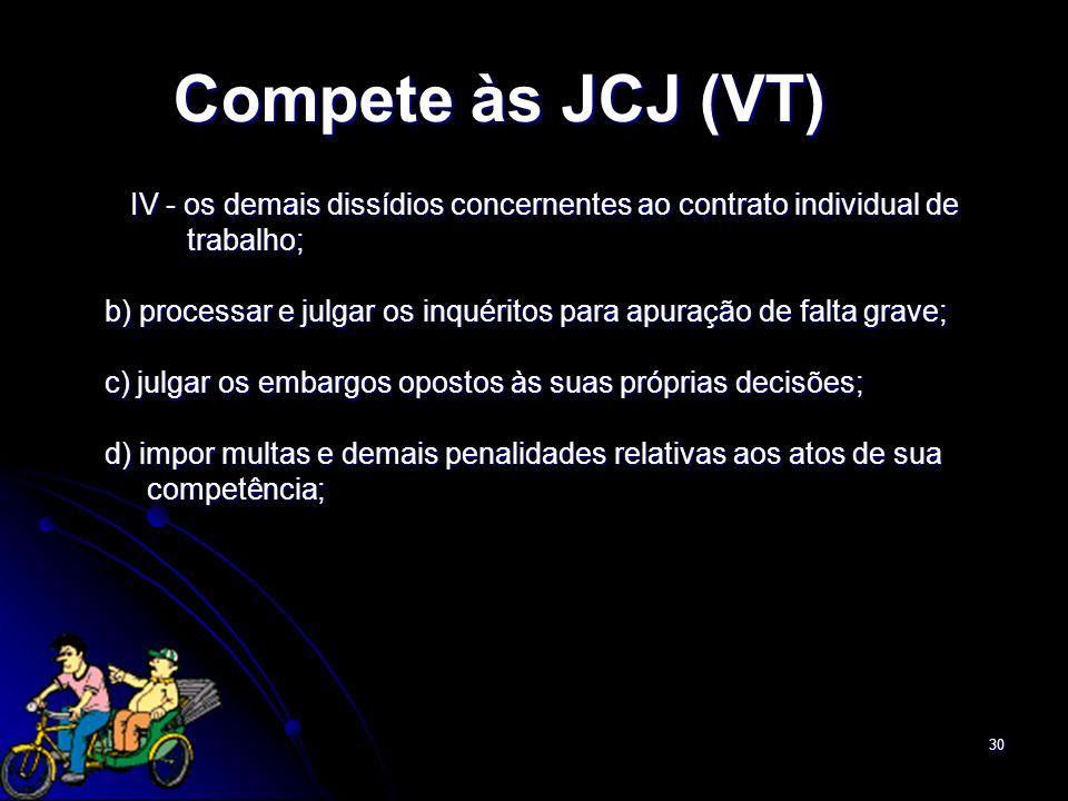 Compete às JCJ (VT) IV - os demais dissídios concernentes ao contrato individual de. trabalho;