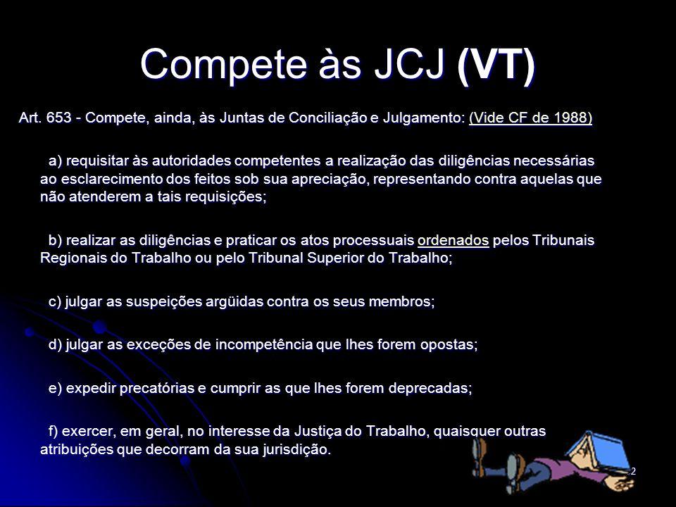 Compete às JCJ (VT) Art. 653 - Compete, ainda, às Juntas de Conciliação e Julgamento: (Vide CF de 1988)