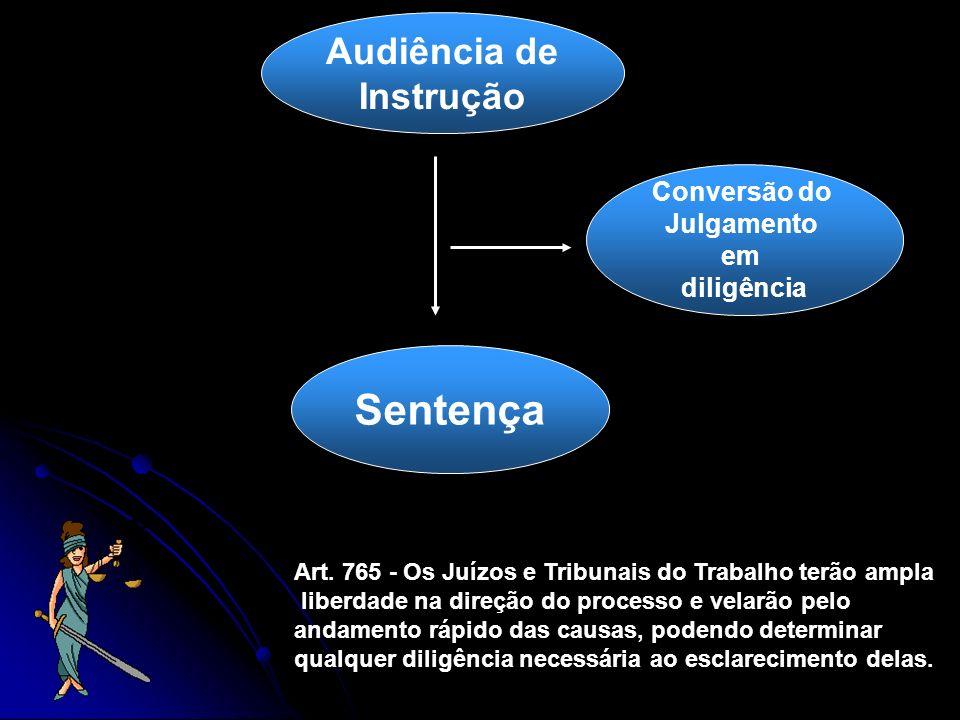 Sentença Audiência de Instrução Conversão do Julgamento em diligência