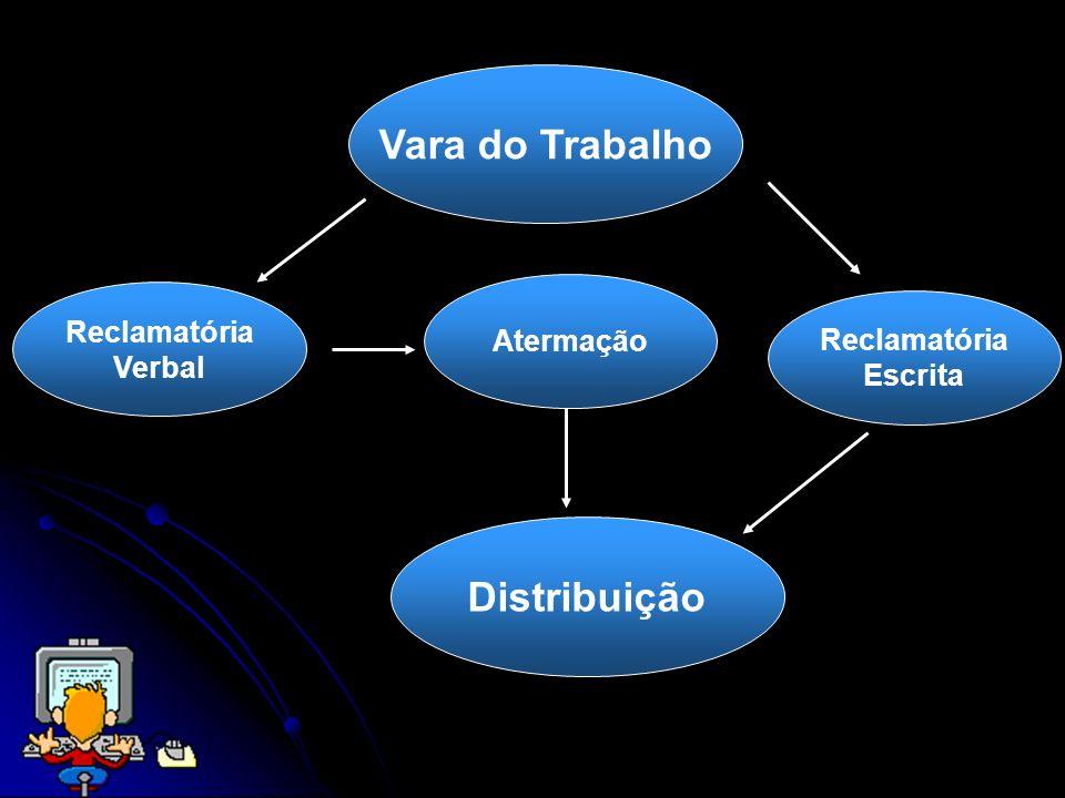 Vara do Trabalho Distribuição