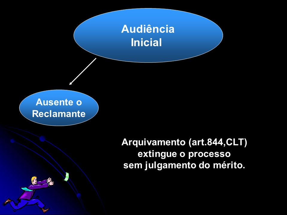 Arquivamento (art.844,CLT)