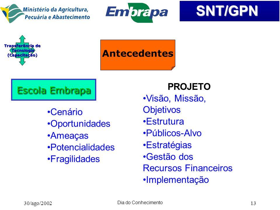 Visão, Missão, Objetivos Estrutura Públicos-Alvo Estratégias