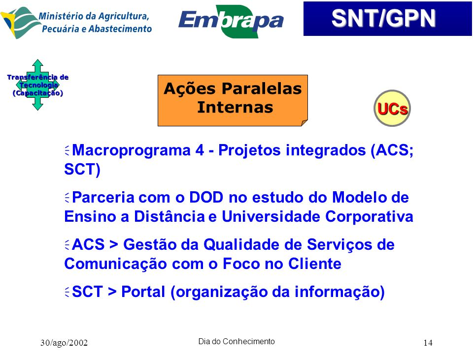 Macroprograma 4 - Projetos integrados (ACS; SCT)