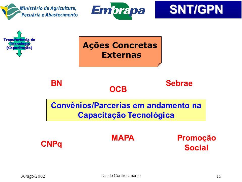 Convênios/Parcerias em andamento na Capacitação Tecnológica