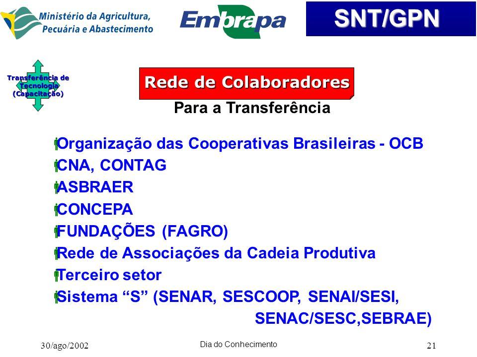 Organização das Cooperativas Brasileiras - OCB CNA, CONTAG ASBRAER