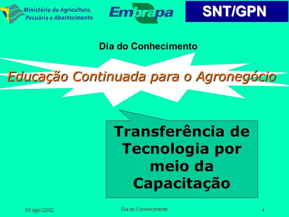 Transferência de Tecnologia por meio da Capacitação