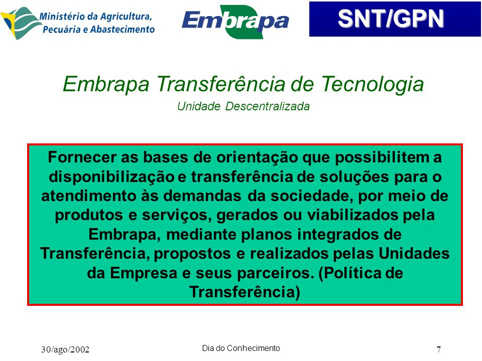 Embrapa Transferência de Tecnologia
