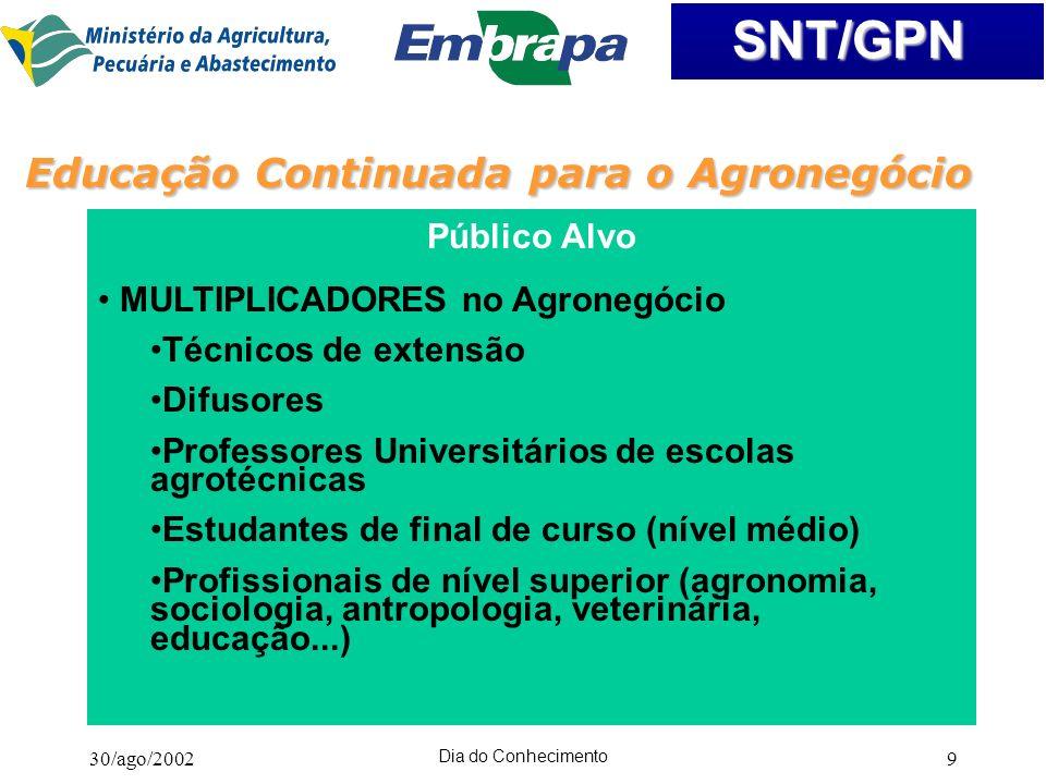 Educação Continuada para o Agronegócio