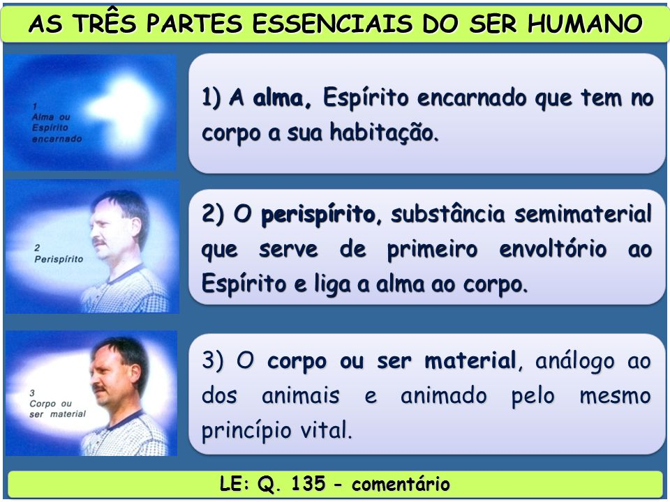 AS TRÊS PARTES ESSENCIAIS DO SER HUMANO