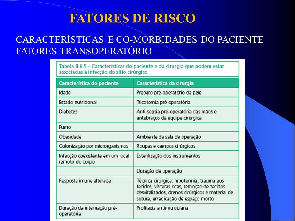 FATORES DE RISCO CARACTERÍSTICAS E CO-MORBIDADES DO PACIENTE