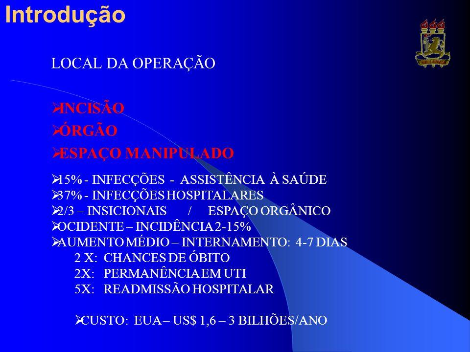 Introdução LOCAL DA OPERAÇÃO INCISÃO ÓRGÃO ESPAÇO MANIPULADO