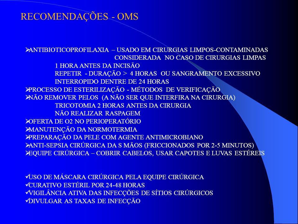 RECOMENDAÇÕES - OMS ANTIBIOTICOPROFILAXIA – USADO EM CIRURGIAS LIMPOS-CONTAMINADAS. CONSIDERADA NO CASO DE CIRURGIAS LIMPAS.