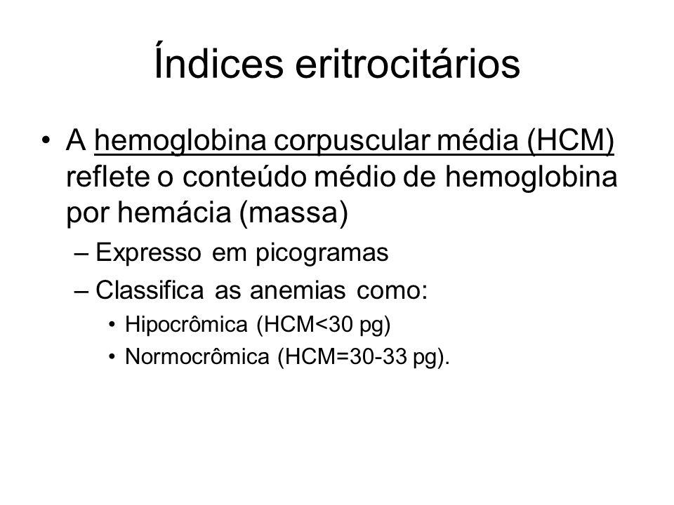 Índices eritrocitários