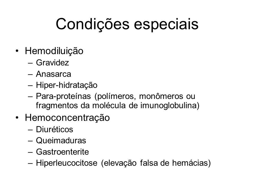 Condições especiais Hemodiluição Hemoconcentração Gravidez Anasarca