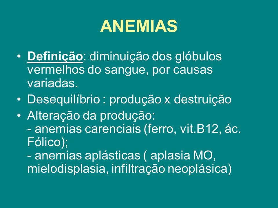 ANEMIAS Definição: diminuição dos glóbulos vermelhos do sangue, por causas variadas. Desequilíbrio : produção x destruição.