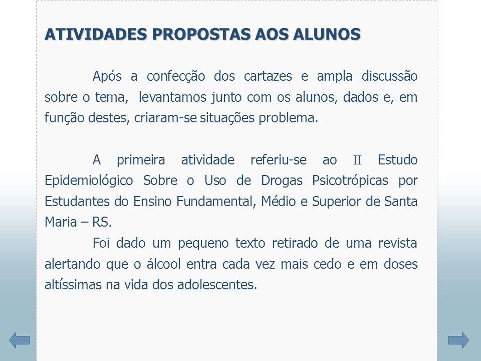 ATIVIDADES PROPOSTAS AOS ALUNOS