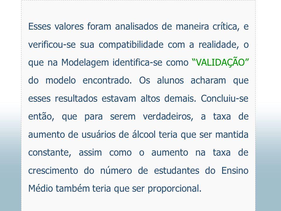 Esses valores foram analisados de maneira crítica, e verificou-se sua compatibilidade com a realidade, o que na Modelagem identifica-se como VALIDAÇÃO do modelo encontrado.