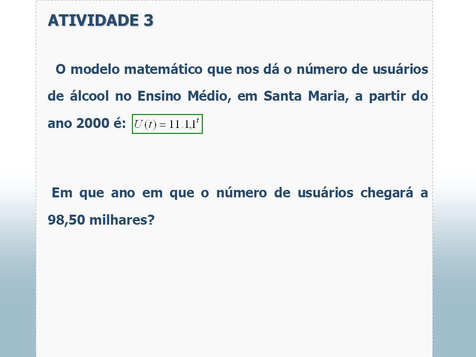 ATIVIDADE 3O modelo matemático que nos dá o número de usuários de álcool no Ensino Médio, em Santa Maria, a partir do ano 2000 é: