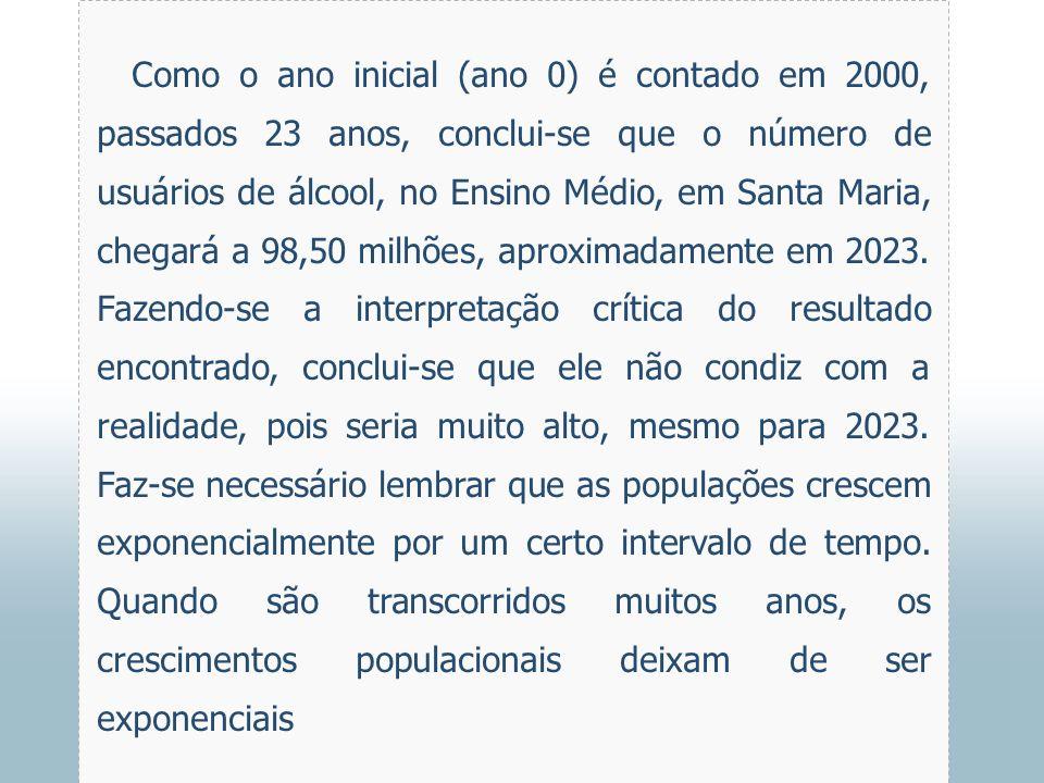 Como o ano inicial (ano 0) é contado em 2000, passados 23 anos, conclui-se que o número de usuários de álcool, no Ensino Médio, em Santa Maria, chegará a 98,50 milhões, aproximadamente em 2023.