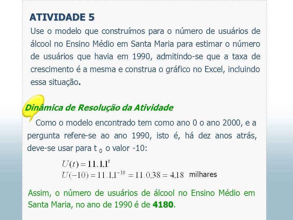 ATIVIDADE 5
