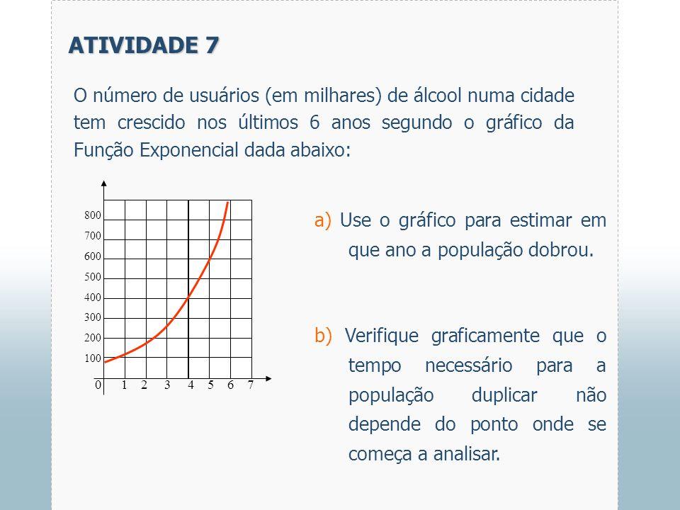 ATIVIDADE 7