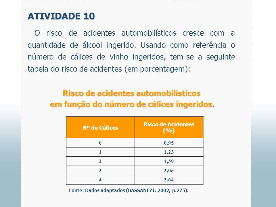 ATIVIDADE 10