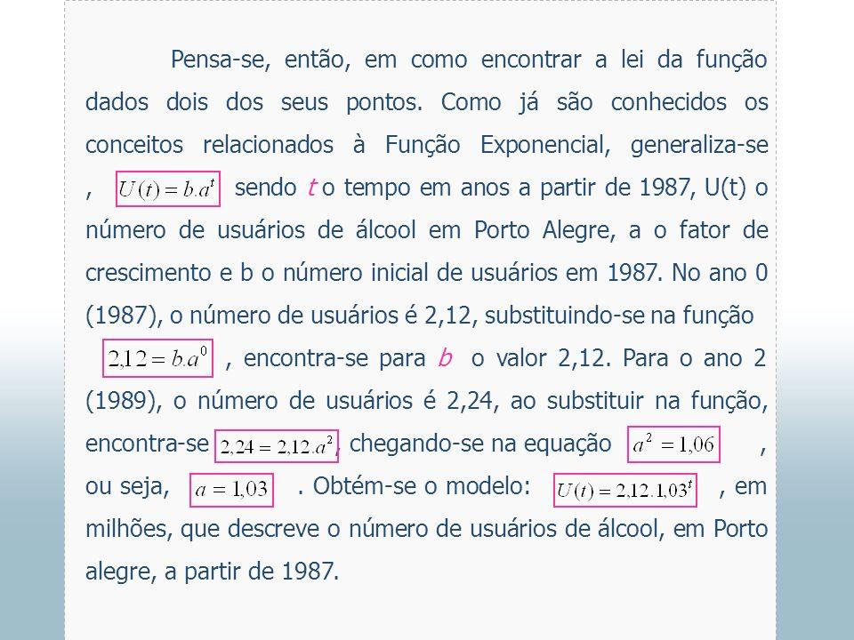 Pensa-se, então, em como encontrar a lei da função dados dois dos seus pontos. Como já são conhecidos os conceitos relacionados à Função Exponencial, generaliza-se , sendo t o tempo em anos a partir de 1987, U(t) o número de usuários de álcool em Porto Alegre, a o fator de crescimento e b o número inicial de usuários em 1987. No ano 0 (1987), o número de usuários é 2,12, substituindo-se na função