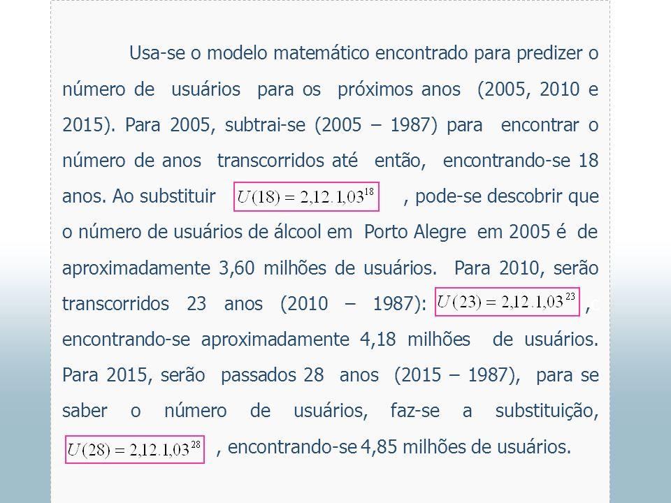 Usa-se o modelo matemático encontrado para predizer o número de usuários para os próximos anos (2005, 2010 e 2015).