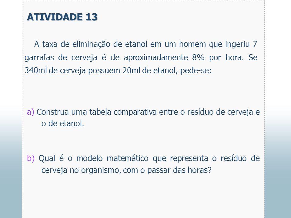 ATIVIDADE 13