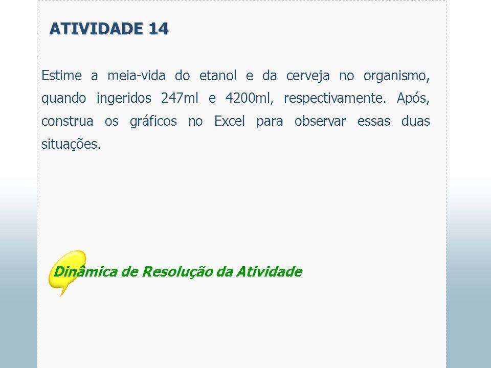ATIVIDADE 14