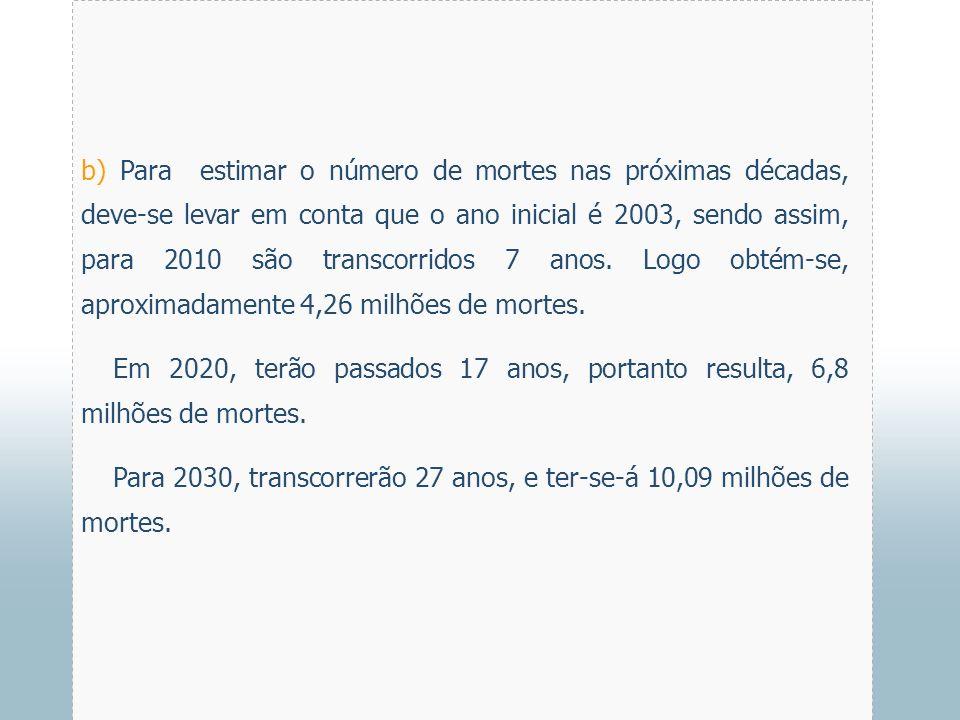 b) Para estimar o número de mortes nas próximas décadas, deve-se levar em conta que o ano inicial é 2003, sendo assim, para 2010 são transcorridos 7 anos. Logo obtém-se, aproximadamente 4,26 milhões de mortes.