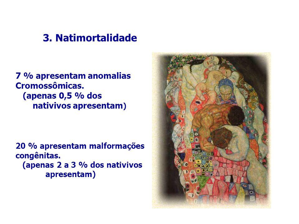 3. Natimortalidade 7 % apresentam anomalias Cromossômicas.
