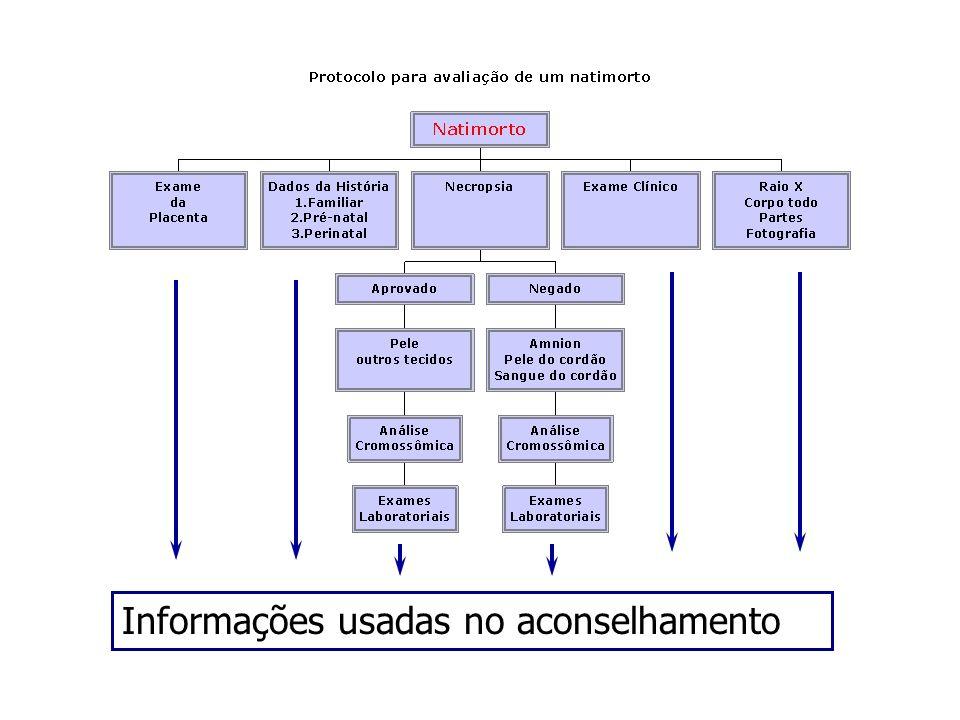 Informações usadas no aconselhamento