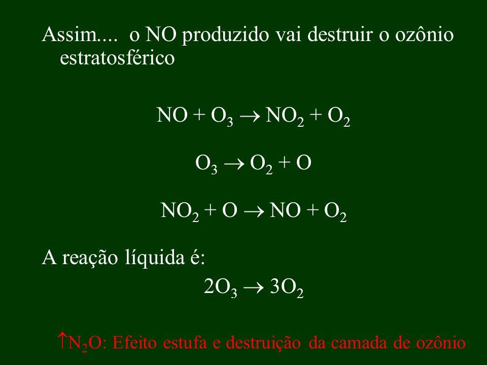 Assim.... o NO produzido vai destruir o ozônio estratosférico